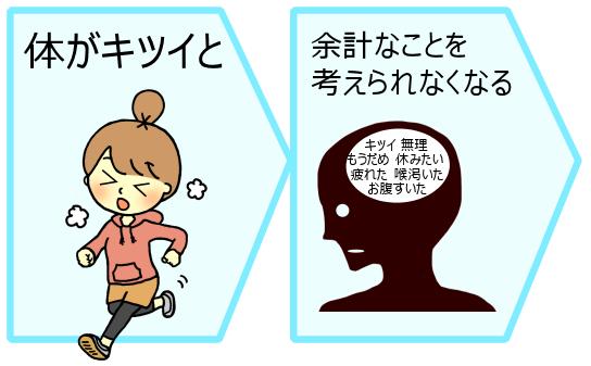頭にこべりついて離れない、重度のストレスにの記事画像
