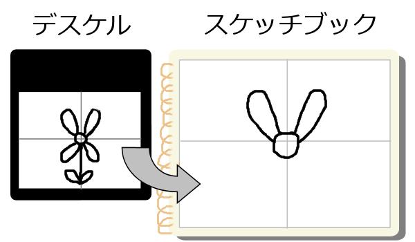 線画の描き方(難易度★★):グリッドを使って描くのサムネイル