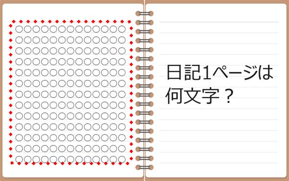日記帳1ページあたりの文字数ってどれくらい?の記事画像